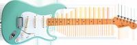Fedner American Vintage 57 Stratocaster® Reissue, Maple Fretboard, Surf Green